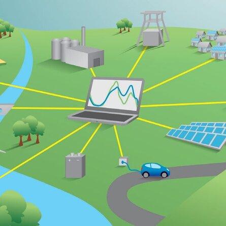 Stilisierte Darstellung der vernetzten Sektoren im Energiebereich